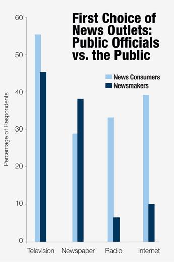 news-chart